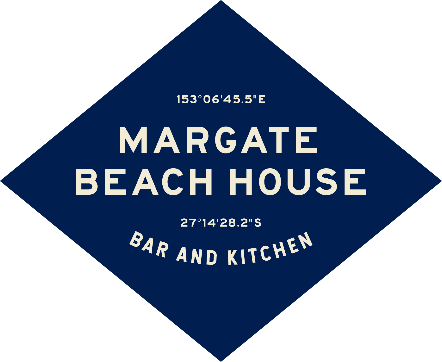 Margate Beach House